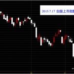 20150717台股上市指數股價技術分析日K線圖股票教學