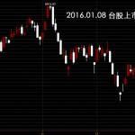 20160108台股股市行情快報上市指數股票技術分析K線圖免費股票教學