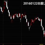 20160122台股上市指數股價技術分析看日K線圖鵝爸免費台股教學