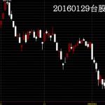 20160129台灣股市上市指數股票日K線圖技術分析教學
