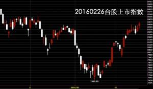 20160226台灣上市指數日K線圖股價技術分析和免費股票教學