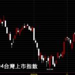 20160304台股上市指數股價分析日K線圖免費股票教學
