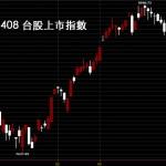 20160408台股上市指數股價日K線圖技術分析股票教學