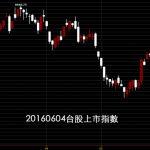 20160604台灣上市指數日K線圖股價技術分析教學