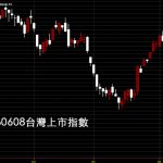 20160608台股上市指數日K線圖技術分析免費股票教學