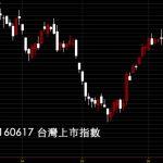 20160617台股上市指數技術分析股票教學就看日K線圖
