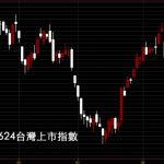20160624台股上市指數日K線圖股價技術分析教學