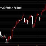20160729台股上市指數股價技術分析日線圖免費股票教學
