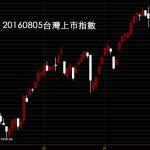 20160805台股上市指數日K線圖技術分析教學