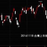 20161118台股證券上市指數股價技術分析