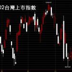 20161202台灣上市指數股價技術分析日K線圖