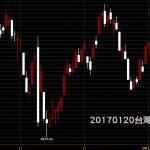 20170120台灣上市指數股價技術分析教學鵝爸看日K線圖