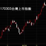 20170303台股上市指數股價技術分析日K線圖免費股票教學