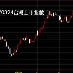 20170324台灣上市指數日K線圖技術分析股票教學範例