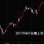 20170407台灣上市指數股市日K線圖技術分析股票教學