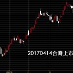 20170414台灣上市指數日K線圖股價技術分析教學