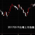 20170519台灣上市指數股價技術分析看日K線圖免費股票教學看鵝爸