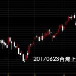 20170623台股上市指數股價日K線圖技術分析教學
