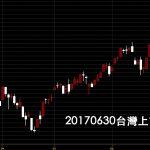 20170630台灣上市指數股價技術分析鵝爸爸免費股票教學