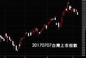 20170707台灣上市指數股價日K線圖技術分析教學