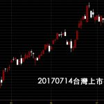 20170714台灣上市指數日K線圖來看台股技術分析教學