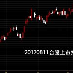 20170811台灣上市指數股價日K線圖技術分析股票教學