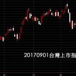 20170901台灣上市指數日K線圖股票教學看鵝爸爸