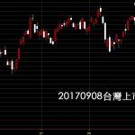 20170908台灣上市指數股市日K線圖股票交易教學