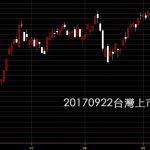 20170922台股上市指數日K線圖技術分析股票教學