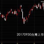20170930台股上市指數日K線圖股價技術分析教學