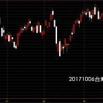 20171006台北股市上市加權指數日K線圖技術分析股票教學