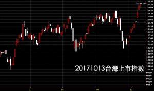 20171013台股上市指數技術分析股票教學看日K線圖