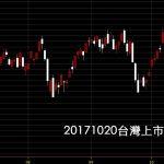 20171020台北股市加權指數日K線圖技術分析股票教學贏家
