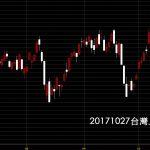 20171027台灣上市指數日K線圖技術分析股票教學買股賣股找鵝爸