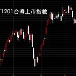 20171201台灣上市指數日K線圖股價技術分析股票教學