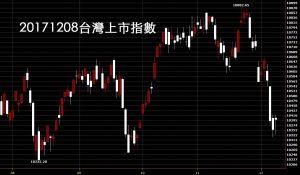 20171208台股上市指數日K線圖技術分析教學股票入門