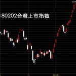 20180202台灣上市指數美股重挫黑色星期五股票技術分析教學看日K線圖