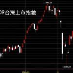 20180309台灣上市指數日K線圖股票分析教學