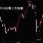 20180316台灣上市指數日K線圖技術分析股票教學推薦鵝爸