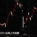 20180331台灣上市指數股價技術分析