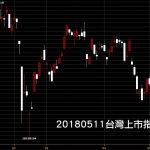 20180511台灣上市指數股價技術分析看日K線股票教學