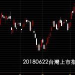 20180622台灣上市指數股價技術分析日線圖股票教學