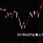 20180629台灣上市指數日K線圖技術分析股票教學