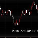 20180706台灣上市指數日K線圖技術分析股票教學