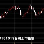 20181019台灣上市指數股票技術分析入門教學
