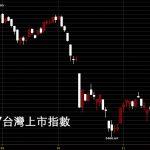 20181207台灣上市指數股價日K線技術分析鵝爸股票教學