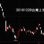 20181228台灣上市指數日K線技術分析股票入門教學