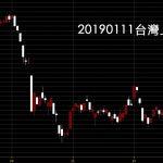 20190111台灣上市指數日K線圖技術分析入門股票教學看鵝爸台股觀點
