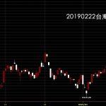 20190222台灣上市指數股價技術分析股票入門教學