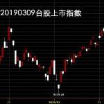 20190308台股上市指數股票教學看日K線圖技術分析